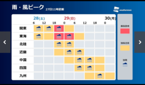 強い台風12号